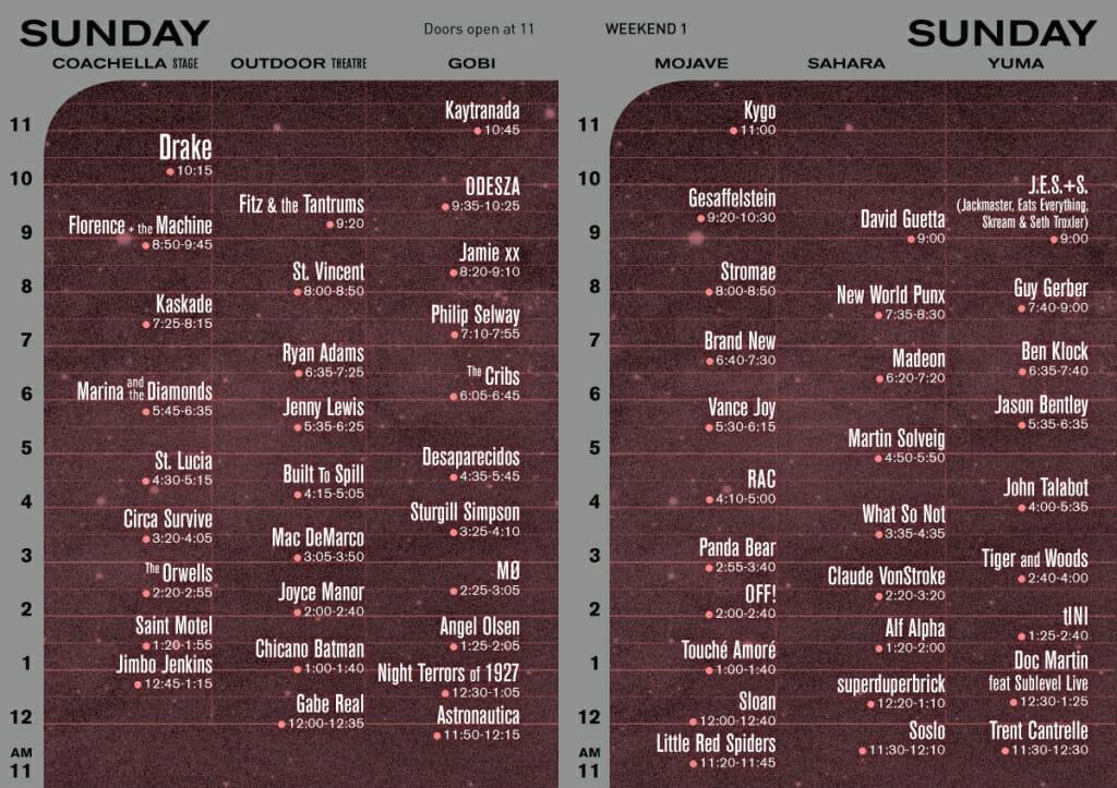 Sunday Set Times
