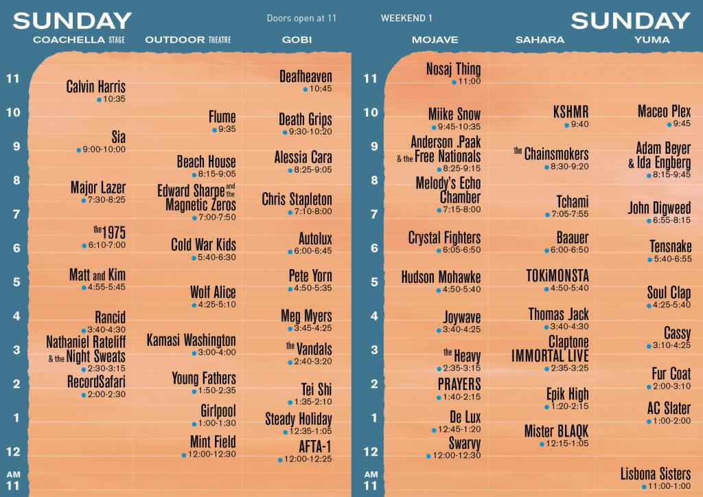 Coachella Weekend 1 Set times