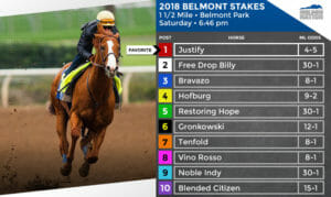 Belmont Stakes-2018-entries