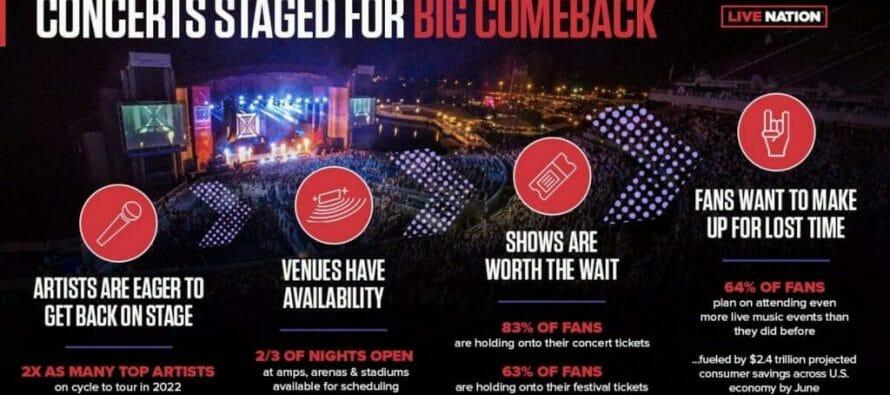 Concerts Staged For Big Comeback